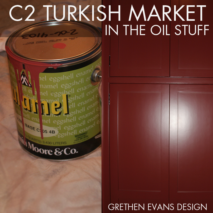 C2_Turkish_Market